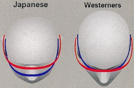 ジャパンフィット設計の保護眼鏡