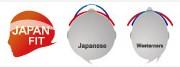 公益財団法人日本学校保健会からの推薦を受けた保護眼鏡