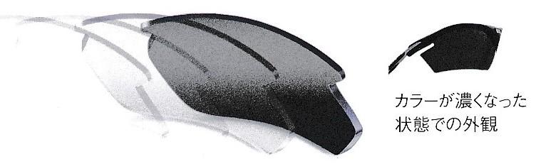 スポーツサングラスに適した割れにくい色の変わるカラーレンズIMPACTX調光ブラックレンズ