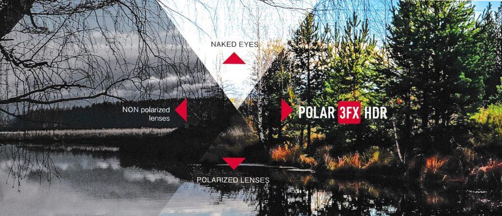 POLAR 3FX HDRで視界スッキリ