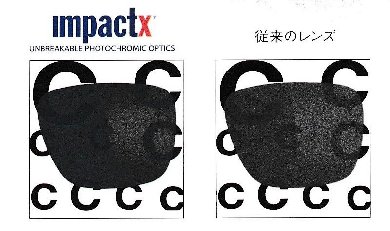 インパクトXと従来のレンズの見え方比較