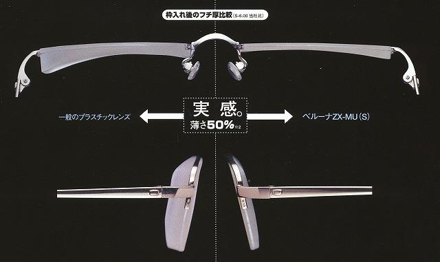強度近視メガネのレンズの厚み比較