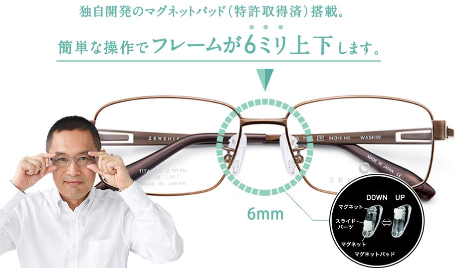 全視界メガネのパッド機構